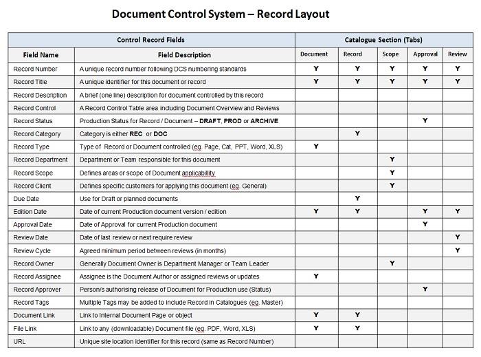 Service agreement template - orderessays.web.fc2.com